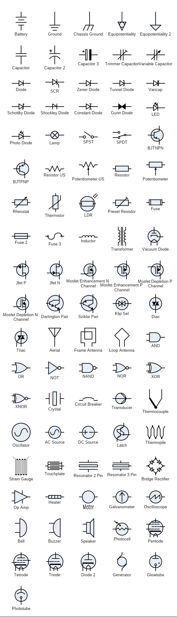 Electrical Symbol Shapes Factory
